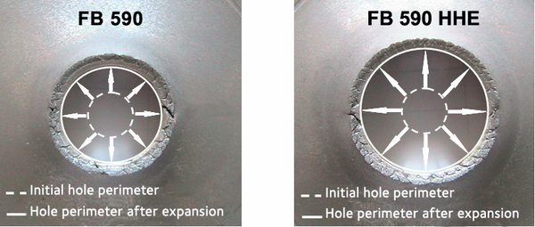 View of hole expansion in grades FB 590 and FB 590 HHE in 4 mm thickness.<br/>The HHE achieves a much higher hole expansion value.