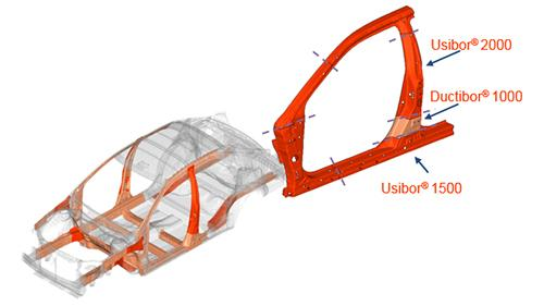 Example of potential applications of  Usibor® - Ductibor® steels